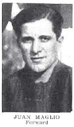 Juan Maglio
